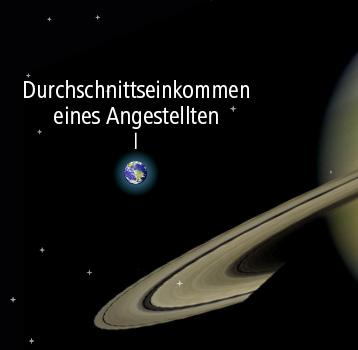 Vom anderen Planeten