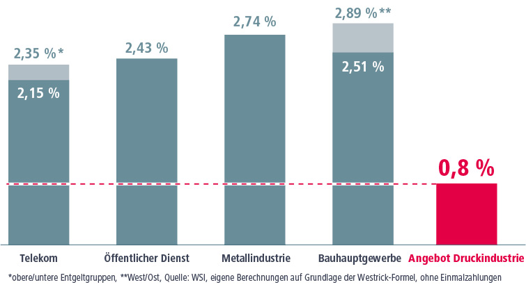 dp-EXTRA-2016-Grafik-S_fmt